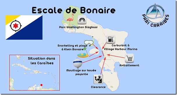 ABC Bonaire