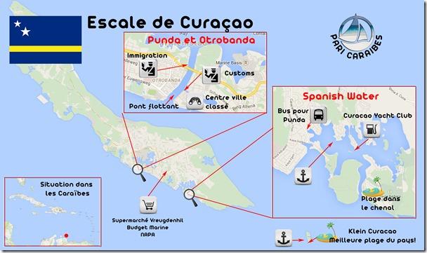 ABC Curacao